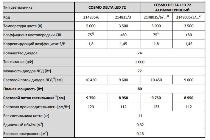 cosmo_delta_led