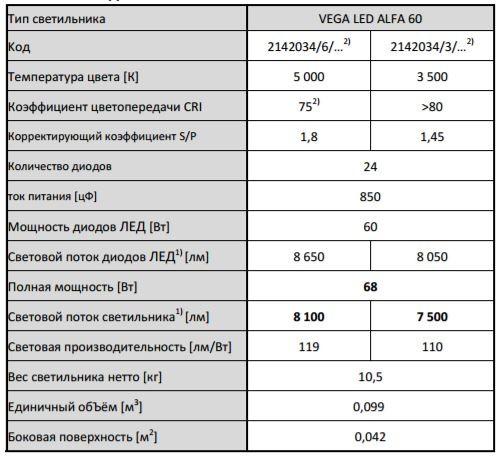 vega_led_alfa
