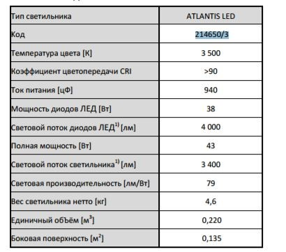 atlantis_led